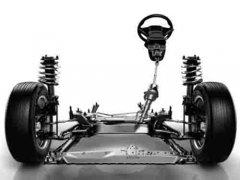 汽车零部件有哪些?新能源汽车零部件详细介绍