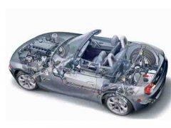 汽车内部结构模型指什么