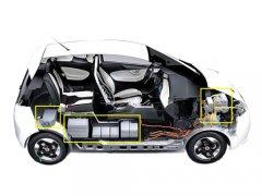 新能源电动汽车整车_电子控制器系统